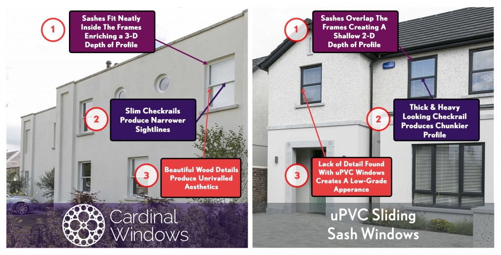 Wood windows vs uPVC windows
